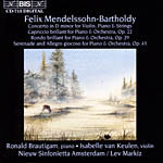 Mendelssohn - Shorter Works for Piano and Orchestra